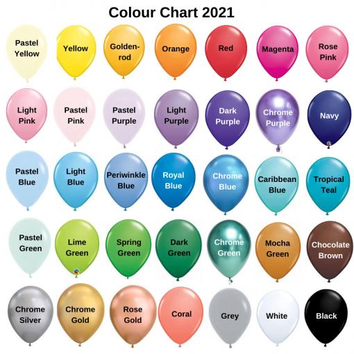 Rainbow Twisters Balloon Colour Chart